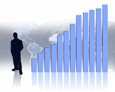 sijoitus rahoitus kasvu