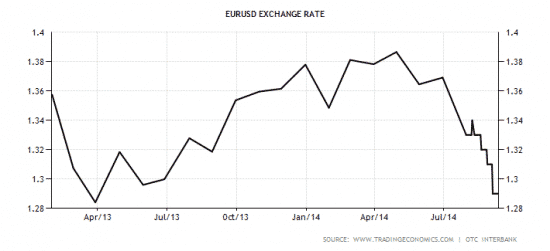 euro-area-currency