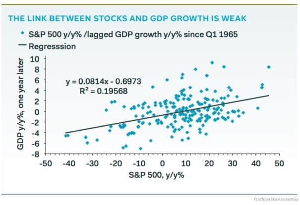 osakemarkkinat-BKT-yhteys-012016