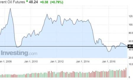 öljyn hinta öljyvarastot brent laatu talous