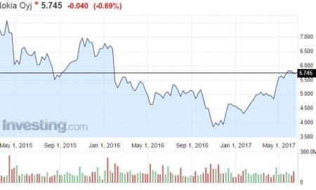 Nokia osakekurssi pörssi osakkeet teknologia