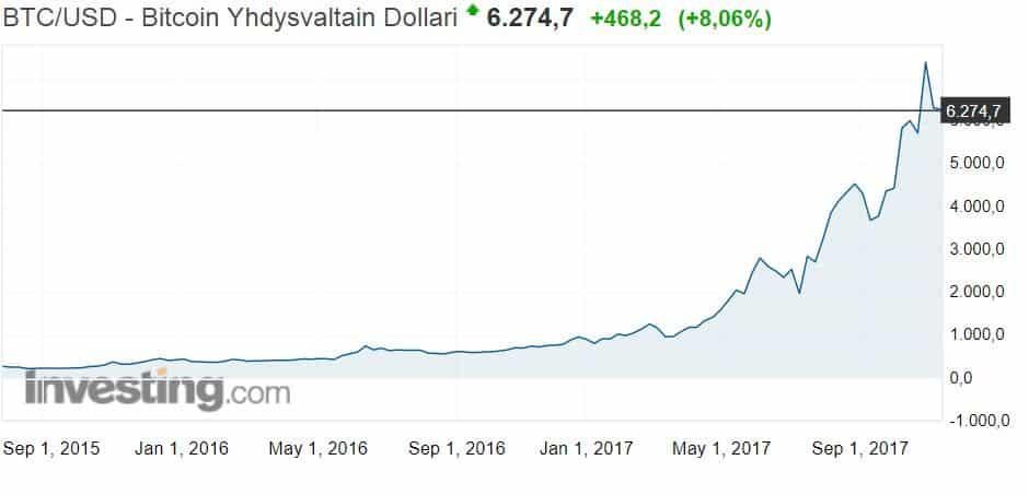 Euro Dollar koers gtgt Actuele dollarkoers EurUSD
