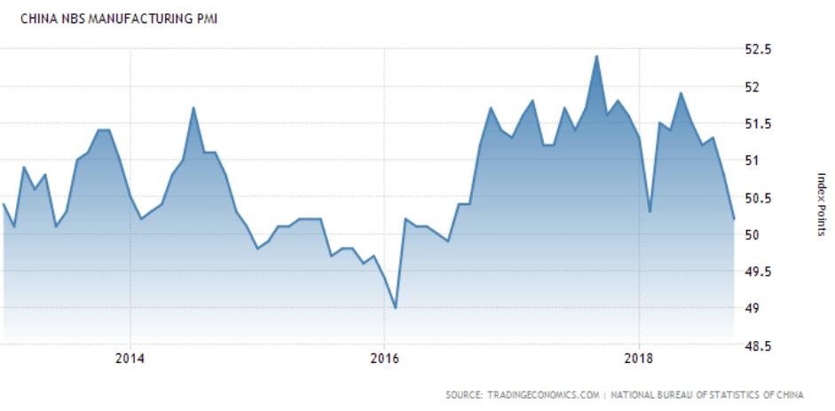 Kiina PMI ostopäällikköindeksi talous