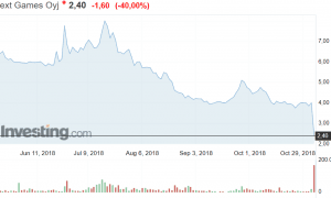Next Games osakekurssi osakkeet pörssi peliyhtiö