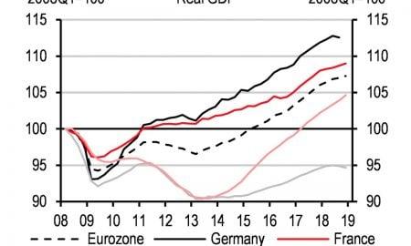 euroalue talouskasvu talous Italia