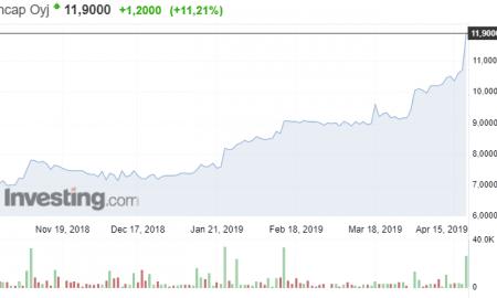 Incap sopimusvalmistaja osake osakekurssi sijoittaminen pörssi
