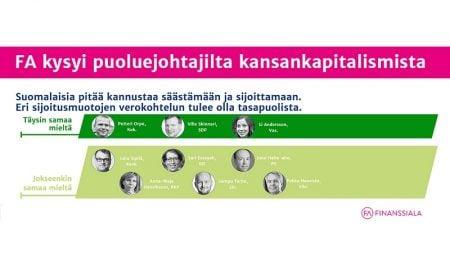 kansankapitalismi puolueet puheenjohtajat kysely sijoitusmuodot verotus