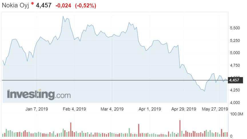 Valuuttakaupankäynti -opas
