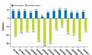 kuluttajaluottamus talous kuluttajat talous