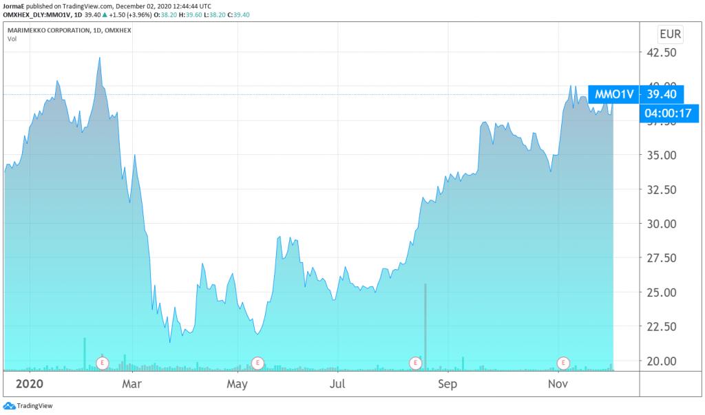 Marimekko sijoittaminen pörssi talous