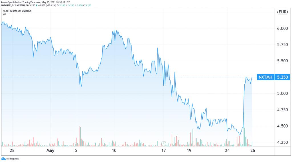 Nexstim osakekurssi pörssi sijoittaminen